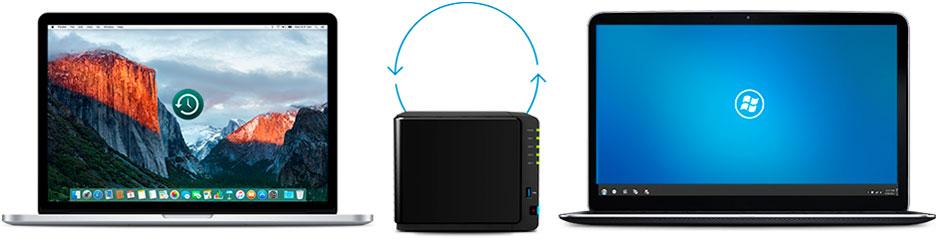 Synology DS916+, solução de backup centralizado