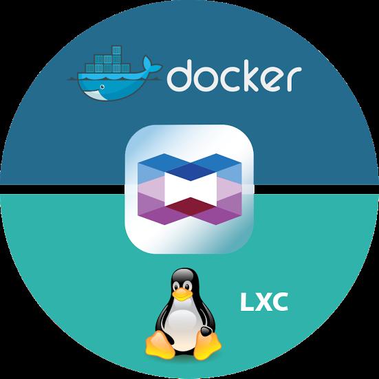 Tecnologia de Container para aplicativos IoT