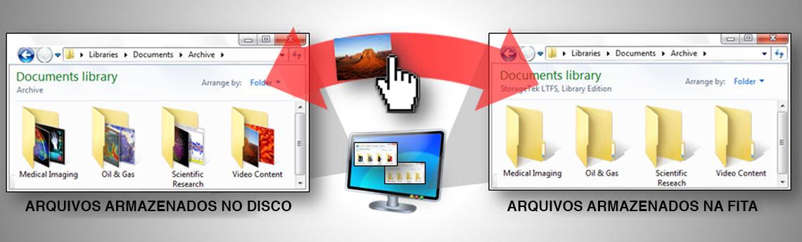 Tecnologia LTFS, maior facilidade para compartilhar arquivos