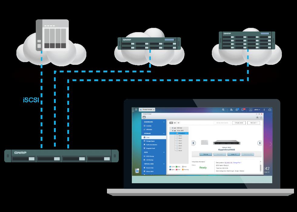 Tecnologia VJBOD para aumento do armazenamento
