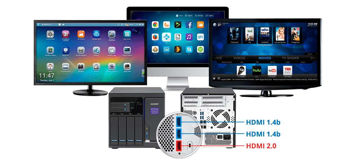 Três saídas HDMI para performance multitarefa