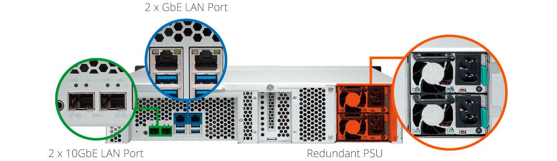 TS-1231XU-RP, NAS com agregação de link e fonte redundante