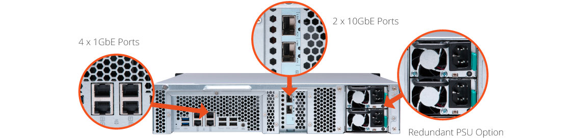 TS-1273U-RP, servidor com agregação de link e fonte redundante