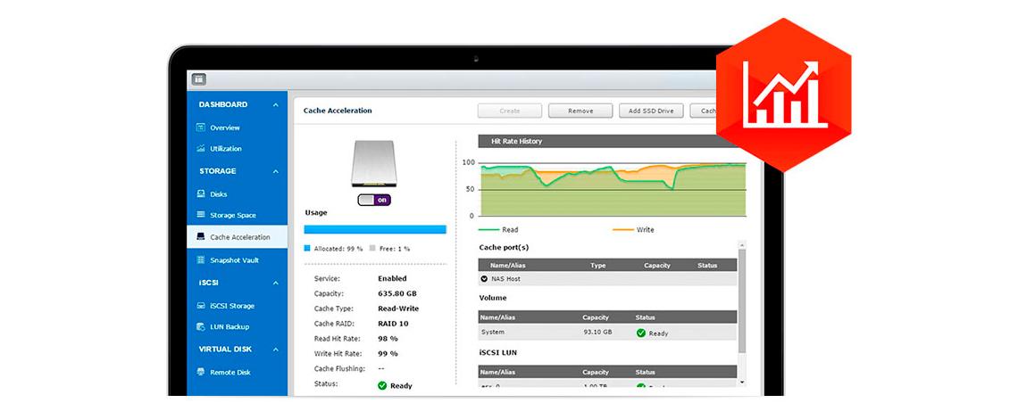 TS-1635, servidor de dados turbinado com cache SSD