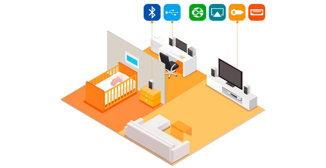 Media Server com gerenciamento multimídia perfeito
