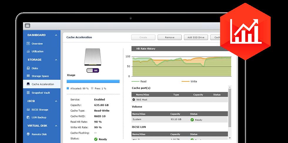 Aceleração do cache SSD para alto desempenho do sistema