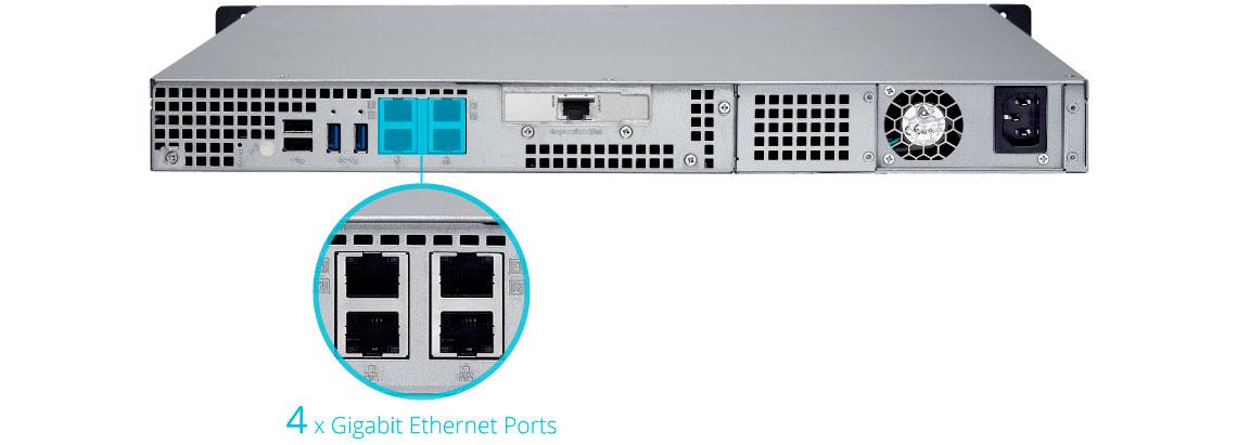TS-463XU, 4 portas LAN Gigabit