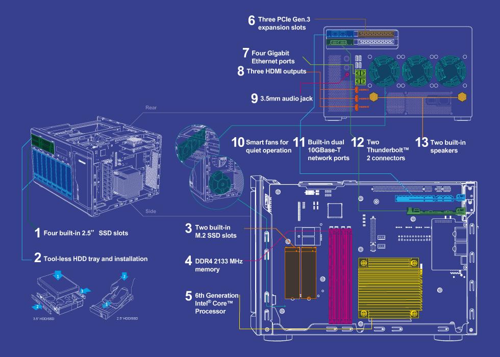 TVS-1282T, storage com hardware de alta eficiência
