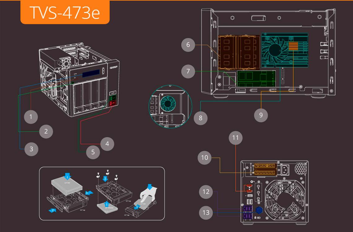 TVS-473e storage com hardware de alta eficiência