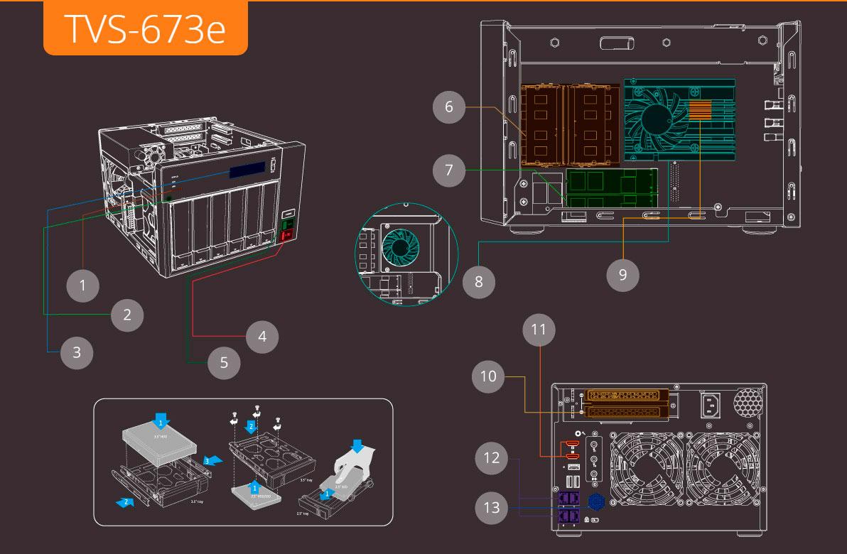 TVS-673e, servidor NAS com hardware de alta eficiência