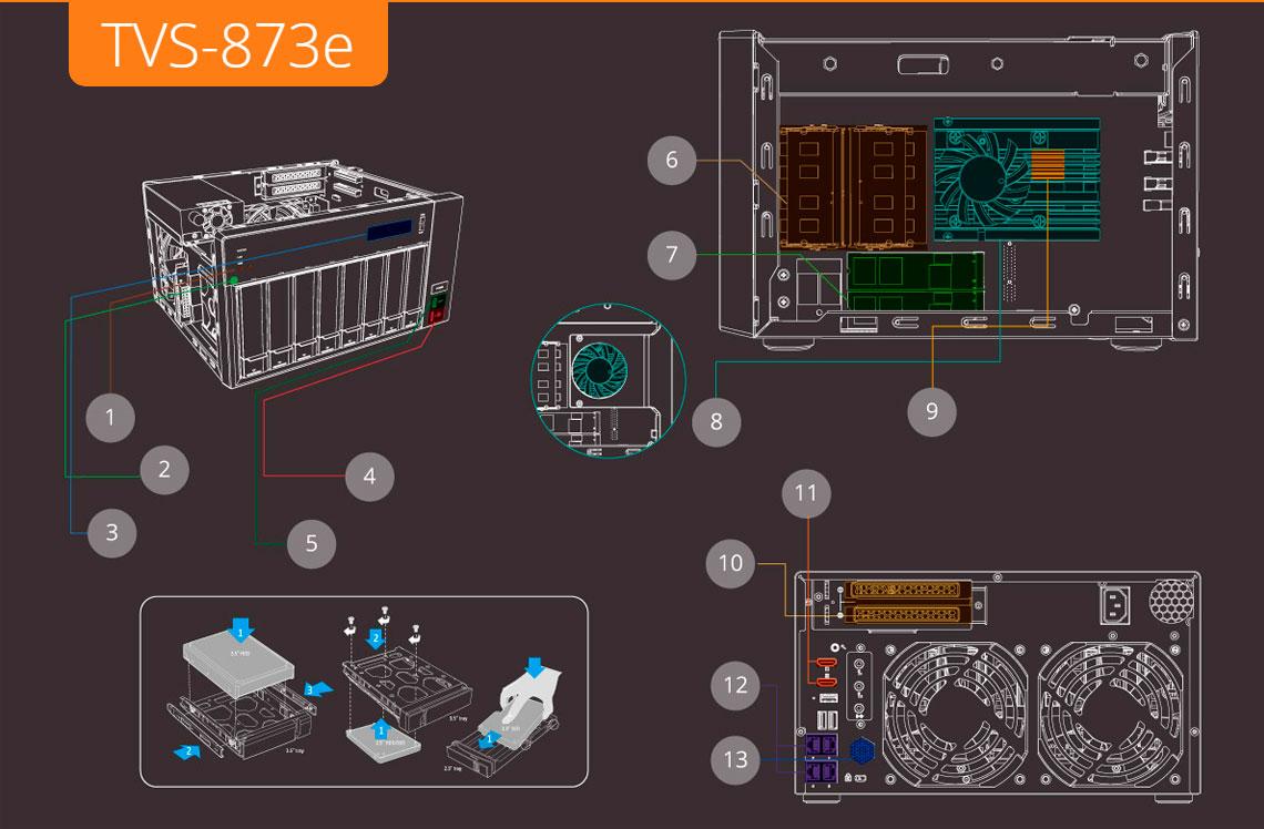 TVS-873e, storage NAS com hardware de alta performance