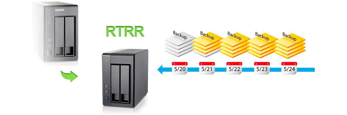 Um 2 Bay NAS com replicação remota dos dados