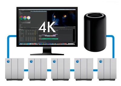 Um sistema preparado para edição 4K