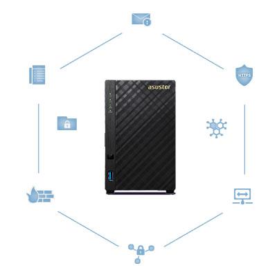 NAS 4TB com recursos de VPN, RAID e criptografia