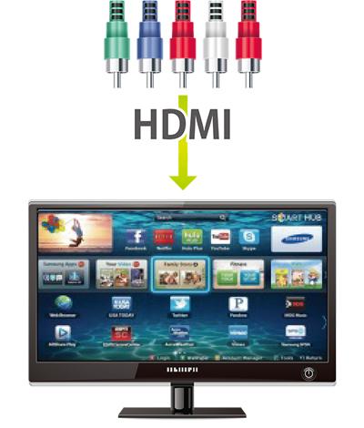 Vídeo componente (YPpPr) para HDMI, trabalho profissional