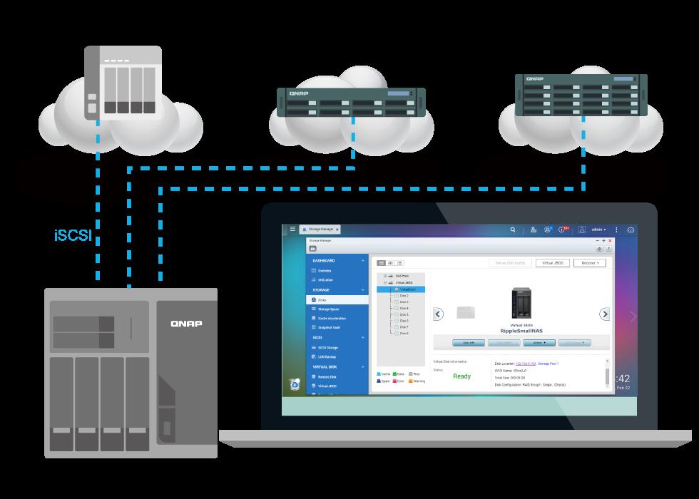 JBOD Virtual para expansão de capacidade
